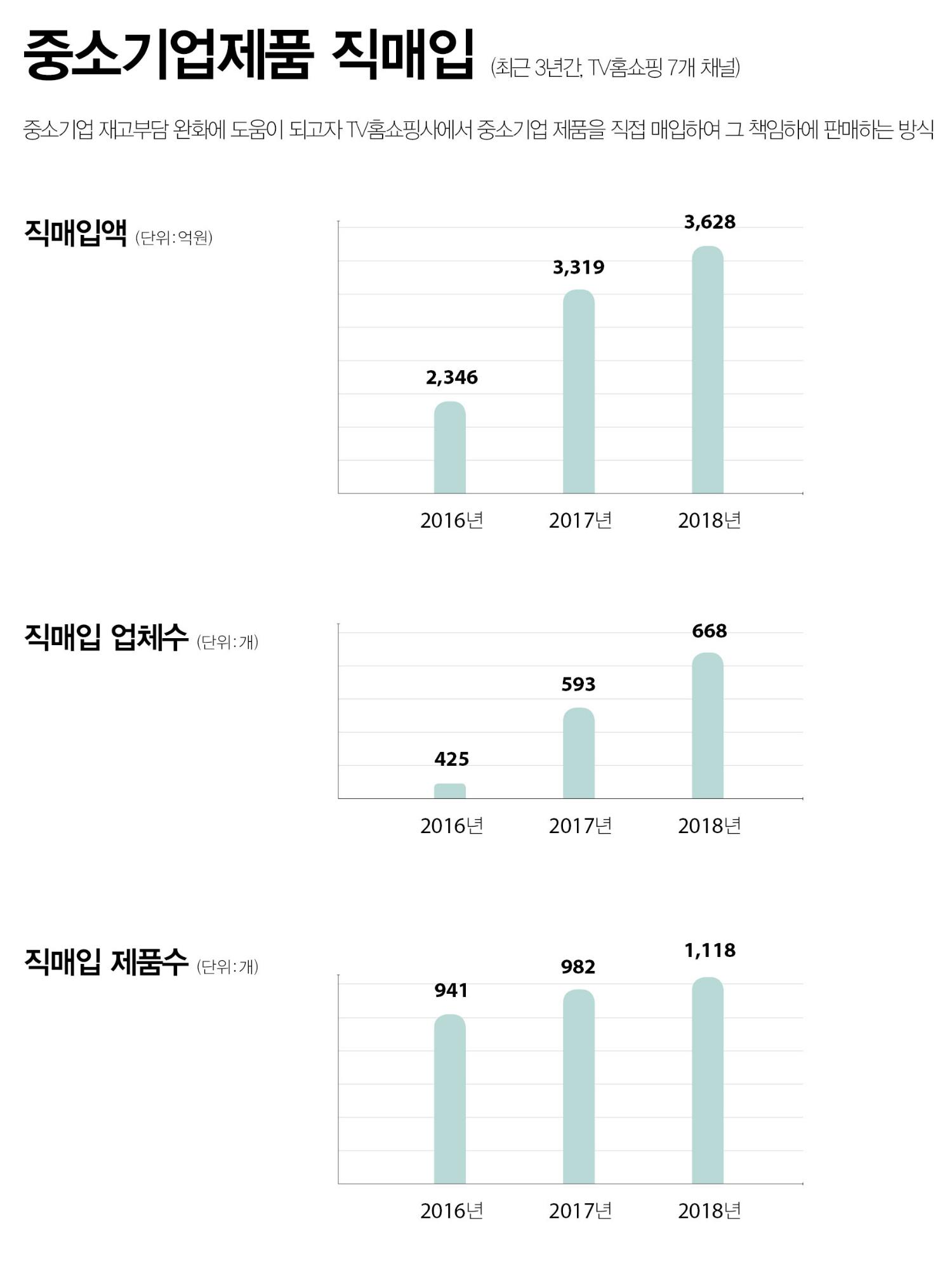 12.중기제품직매입.jpg